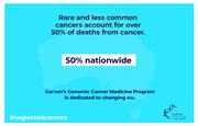 Neglected Cancers Awareness Week: 18-25 June, 2018