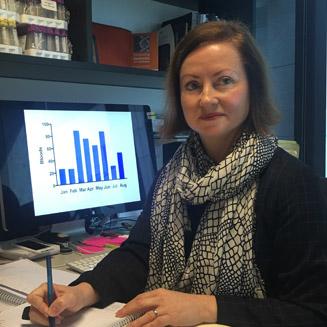 Dr Mandy Ballinger